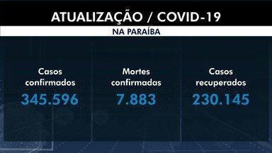 1.422 novos casos de Covid-19 foram registrados nas últimas 24h na Paraíba - Confira os dados do Boletim divulgado pela Secretaria de Saúde do Estado.