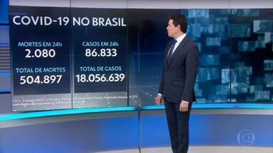 Brasil registra 2.080 mortes por Covid em 24 horas e passa de 504 mil - Com alta na média de casos, país supera 18 milhões de diagnósticos de Covid.