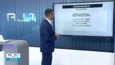 RJ2 atualiza o número de vacinados e de mortes por Covid-19 na região - Confira como está a situação da pandemia nos municípios do Sul e Costa Verde do Rio.