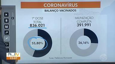 RJ1 atualiza os números da Covid-19 na região - Veja também os números de vacinados na região.
