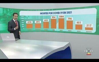 Agosto é o mês com menos mortes por Covid em 2021 no Vale do Paraíba até agora - Confira a reportagem exibida pelo Jornal Vanguarda.