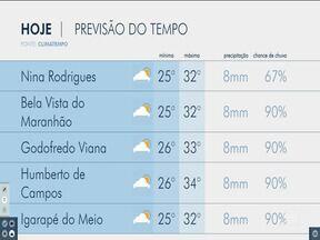 Veja as variações das temperaturas no Maranhão - Confira a previsão do tempo na manhã desta quarta-feira (1º) em São Luís e também no interior do estado.