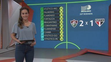 Edição de 13/09/2021 - O Globo Esporte atualiza o noticiário esportivo do dia.