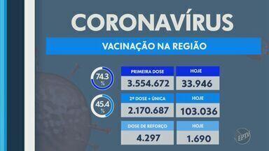 Regiões de Campinas e Piracicaba confirmam mais 23 mortes por Covid-19 nesta segunda (13) - Ao todo, já são 16.101 vidas perdidas no 49 municípios da área de cobertura da EPTV.