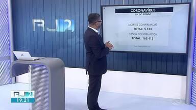 RJ2 divulga números da pandemia e de vacinados contra a Covid-19 na região - Óbitos foram em Volta Redonda, Barra Mansa, Pinheiral, Angra dos Reis e Itatiaia. Informações foram passadas pelas Secretarias Municipais de Saúde.