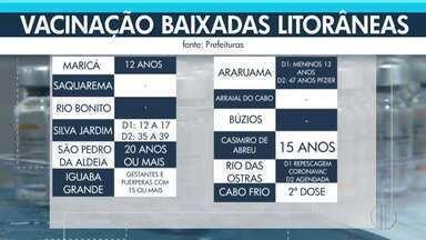 Confira o calendário de vacinação contra a Covid-19 nas cidades da Baixada Litorânea - RJ2 traz o cronograma divulgado pelas prefeituras das regiões.