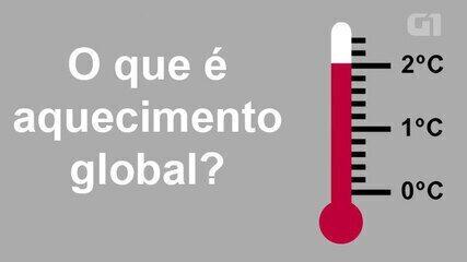 O que é aquecimento global?