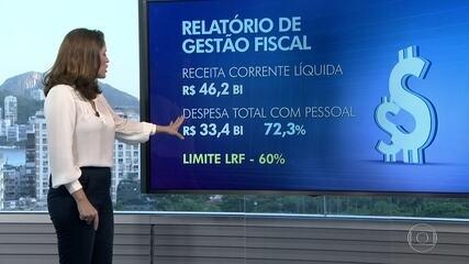 Governo do RJ fere lei de responsabilidade fiscal
