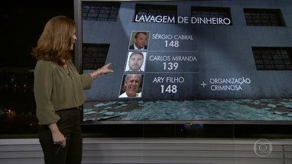Ministério Público Federal denuncia mais uma vez o ex-governador Sérgio Cabral