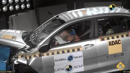 Kia Rio Sedan fica com 2 estrelas em teste de colisão