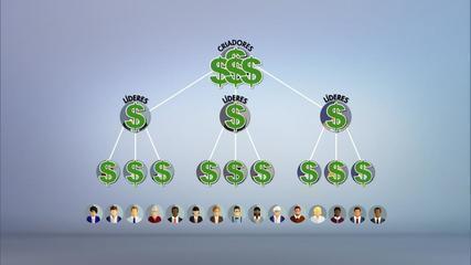 Milhares de pessoas podem ter sido vítimas de pirâmide financeira no RS