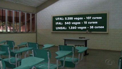 Veja a quantidade de cursos e vagas ofertadas pela Uneal, Ufal e Ifal