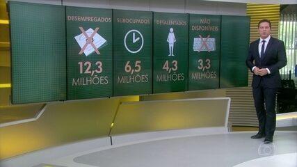 Falta trabalho para 26,4 milhões de brasileiros, segundo o IBGE
