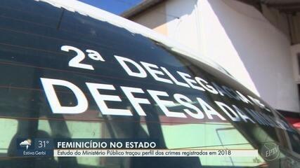 Feminicídio em São Paulo: estudo do MP traça perfil dos crimes registrados em 2018