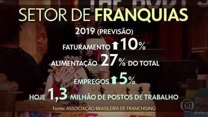Mercado de franquias está em expansão no Brasil