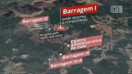 Veja detalhes do desastre em Brumadinho