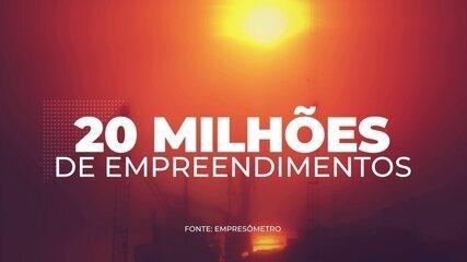 Brasil tem 20 milhões de empreendimentos no Brasil