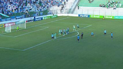 Confira os melhores momentos entre Juventude 0 x 6 Grêmio