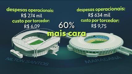 Custo Maracanã é destrinchado e aponta relações entre donos de prestadores, agentes políticos e ex-administrador do estádio