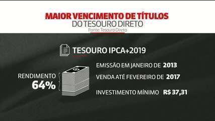 Tesouro direto paga R$ 9 bilhões a 122 mil investidores