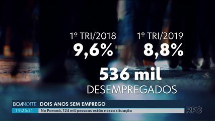 124 mil pessoas estão há mais de dois anos sem emprego no Paraná