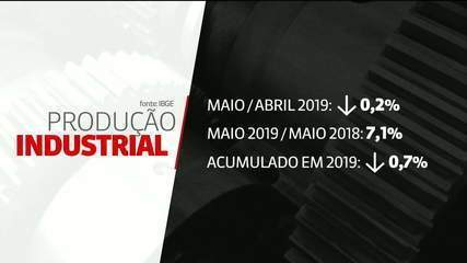 Produção industrial cai 0,2% em maio, aponta IBGE