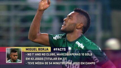 Palmeiras abre o cofre para ter 100% de Borja