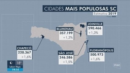 IBGE divulga dados sobre a população de Santa Catarina; veja destaques