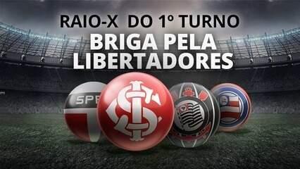 Raio-X do 1º turno: Internacional, Corinthians, São Paulo e Bahia brigam pela Libertadores