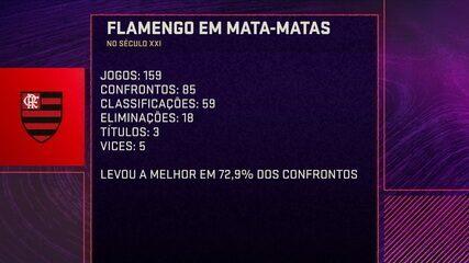Seleção SporTV analisa desempenho de Grêmio e Flamengo em mata-matas no século