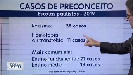 Somente em 2019, 38 casos de racismo foram registrados em escolas paulistas