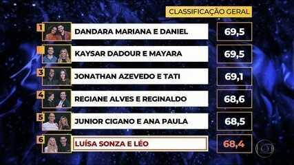 Confira a classificação geral do Dança dos Famosos