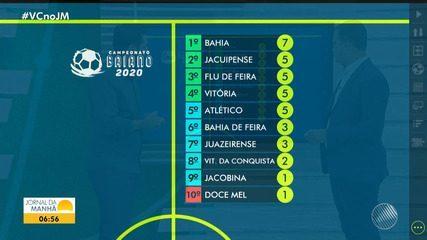 Veja todos os gols da 3ª rodada do Baianão