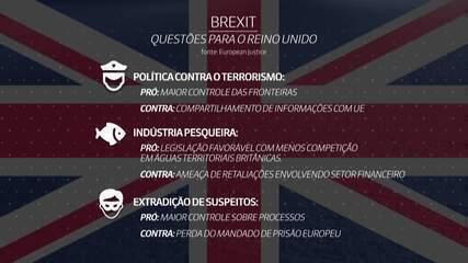 Os prós e contras do Brexit para o Reino Unido