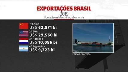 Entenda o que afetou a balança comercial do Brasil em 2019