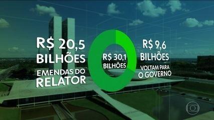 Deputados e senadores mantêm vetos de Bolsonaro ao orçamento impositivo