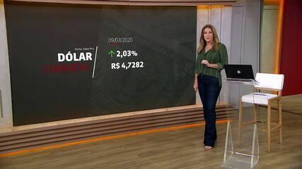Dólar fecha em alta de 2,03%, a R$ 4,72, em dia de tensão no mercado