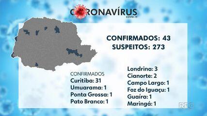 Paraná tem 7 novos casos confirmados de coronavírus