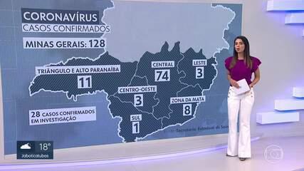 Covid-19: Minas Gerais tem 128 confirmados