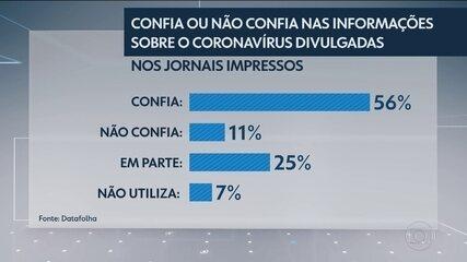 TVs e jornais lideram confiança do público sobre coronavírus, diz Datafolha