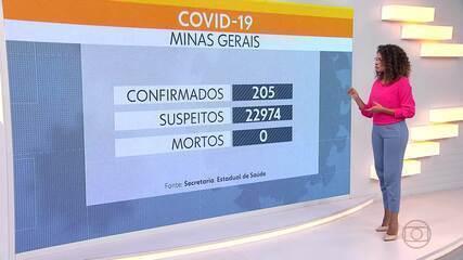 Minas investiga 18 mortes por suspeita de Covid-19