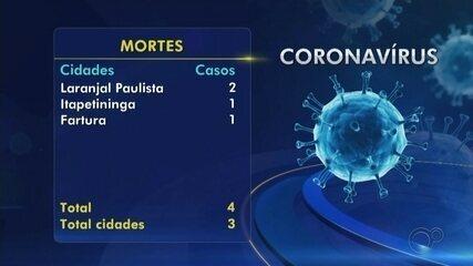 Cidades da região de Itapetininga confirmam casos positivos de Covid-19