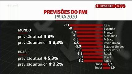 FMI prevê para o mundo a pior recessão desde a grande depressão de 1929