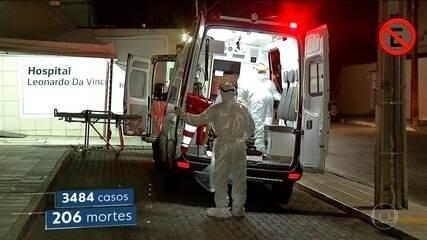 No Ceará, 100% das vagas de UTI estão ocupadas e número de leitos está perto do limite