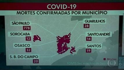 São Paulo registra 1.134 mortes pela Covid-19