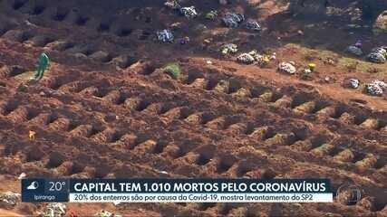 20% dos enterros na capital são por causa da Covid-19, mostra levantamento