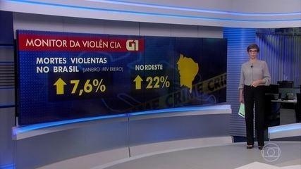 Número de mortes violentas volta a aumentar no Brasil em 2020