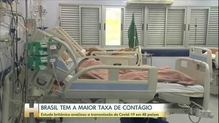 Taxa de contágio do coronavírus no Brasil é a maior entre 48 países, aponta pesquisa