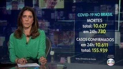Brasil registra 730 novas mortes nas últimas 24h, e total vai a 10.627