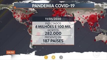 OMS declarava surto da Covid-19 como uma pandemia há dois meses